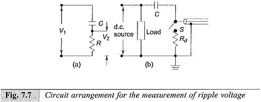 Brilliant Ac Field Strength Meter Measurement Of Ripple Voltage In Dc And Cro Wiring Digital Resources Remcakbiperorg