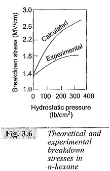 Conduction and Breakdown in Commercial Liquids