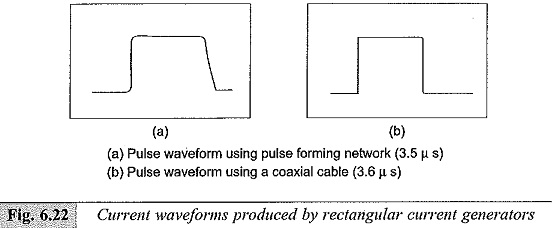 Generation of Impulse Currents Waves