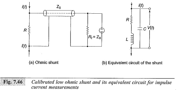 Low Ohmic Shunt