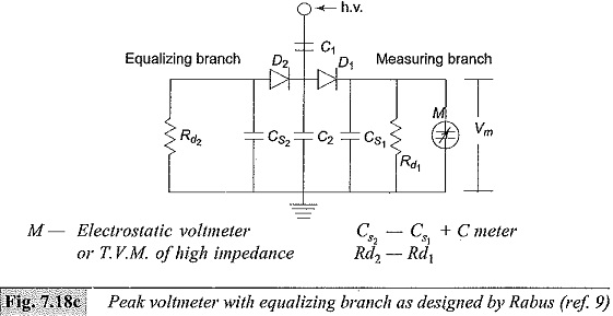 Peak Reading AC Voltmeter Circuit