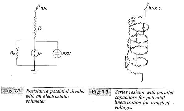 Series Resistance Microammeter