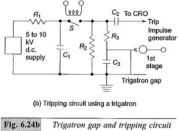 Tripping of Impulse Generator