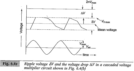 Remarkable Voltage Multiplier Circuits Ripple In Cascaded Voltage Multiplier Wiring Digital Resources Unprprontobusorg