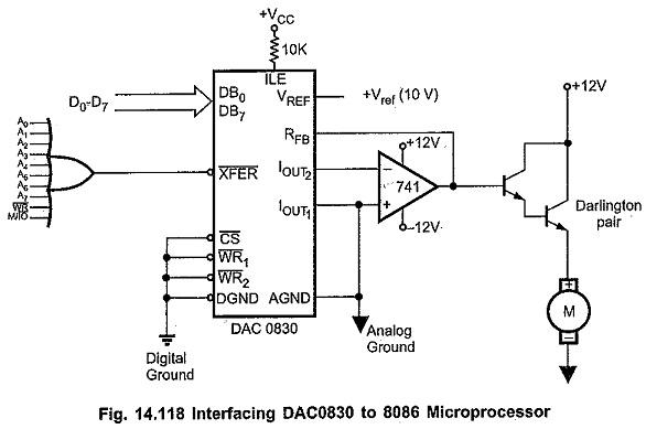 DAC0830 Digital to Analog Converter