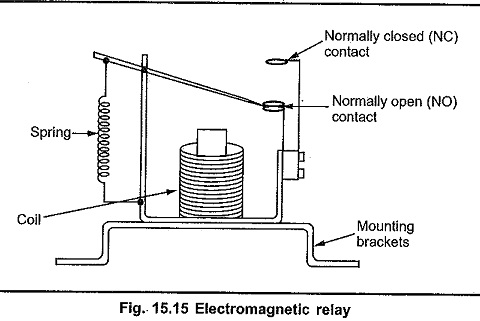Electromagnetic Relays in Interfacing