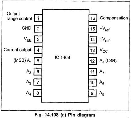 ic 1408 dac pin diagram