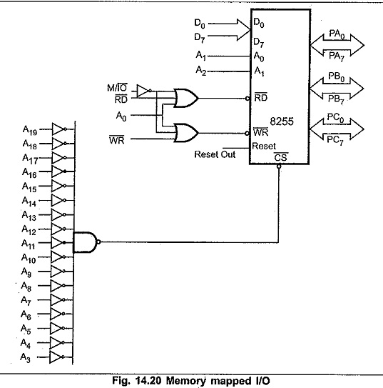 Traffic Light Controller Using 8085 Microprocessor Pdf