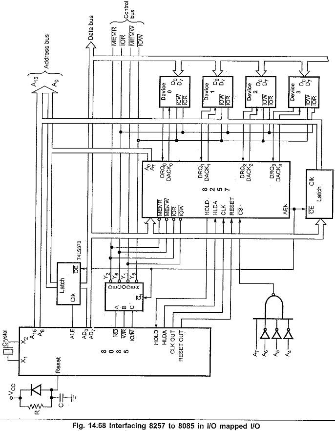 interfacing 8257 with 8086 pdf