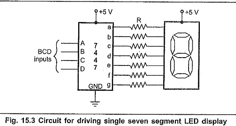 Seven Segment Display Interfacing