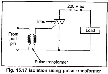 Solid State Relay Interfacing
