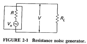 Internal Noise in Communication System