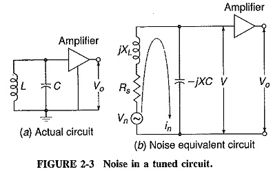 Noise Calculation in Electronic Communication System