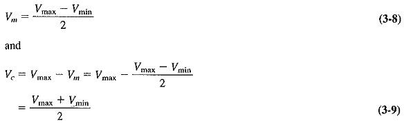 Amplitude Modulation Theory