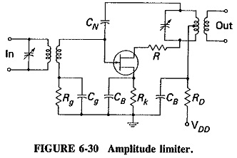 Amplitude Limiter in FM Receiver   Operation   Performance