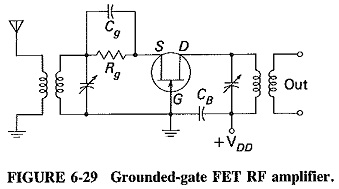 FM Receiver Block Diagram | Intermediate Frequency and IF amplifiers