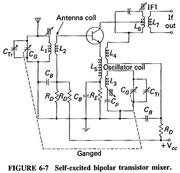 Frequency Changing and Tracking in Receivers