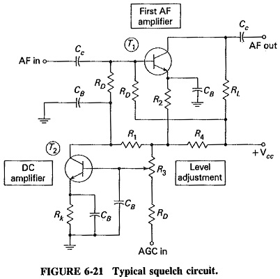 Squelch Circuit   Tuning calibration   Beat Frequency Oscillator