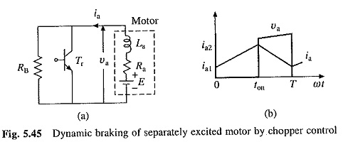 Chopper Control of Separately Excited DC Motor
