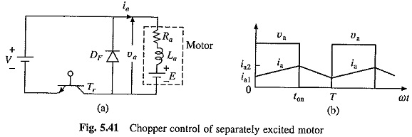 Chopper Control of Series Motor