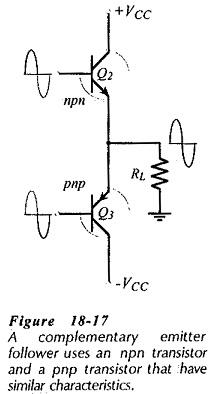 Complementary Emitter Follower Circuit
