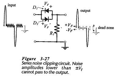 Diode Series Clipper Circuit