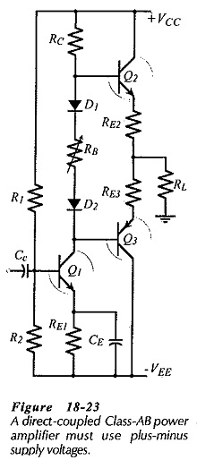Direct Coupled Class AB Output Stage