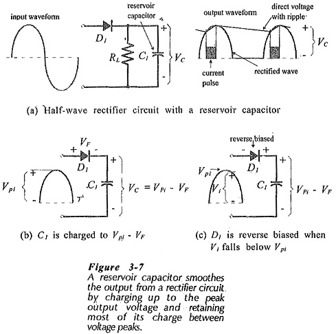 Half Wave Rectifier with Capacitor Filter | Capacitor Polarity