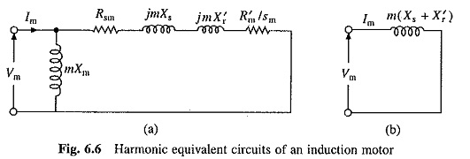 Harmonic Equivalent Circuit of Induction Motor