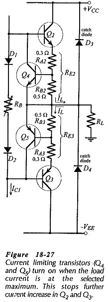 Output Current Limiting