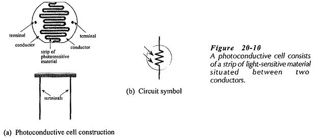 Photoconductive Cell Construction and Working