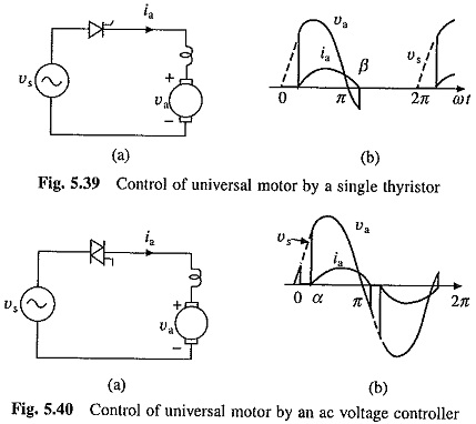 Rectifier Control of DC Series Motor