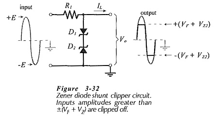 Shunt Clipping Circuits