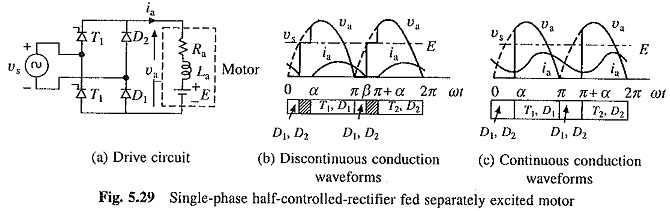 Single Phase Half Controlled Rectifier Control