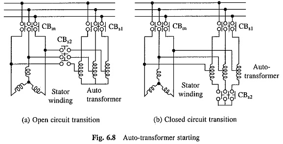 auto transformer starting method of induction motor