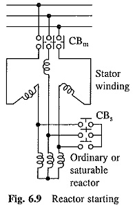 Starting of Induction Motor Drives