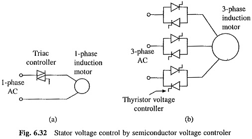 Stator Voltage Control of Induction Motor | Control by AC