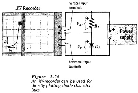 testing of semiconductor diode