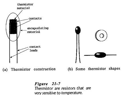 Thermistor Operation