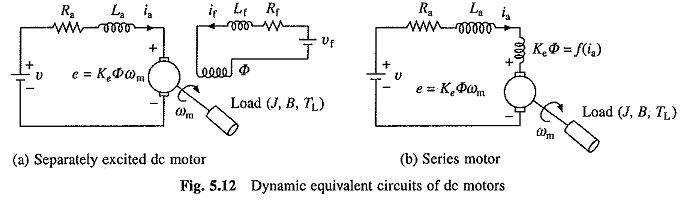 Transient Analysis of DC Motor | Equivalent Circuit