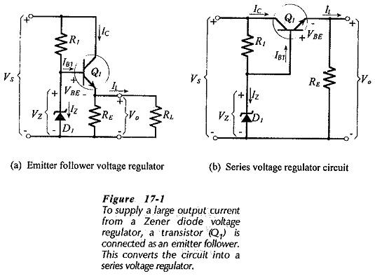 Transistor Series Regulator Circuit Diagram