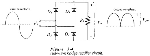 two diode full wave rectifier circuit