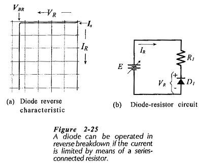 zener diodes characteristics