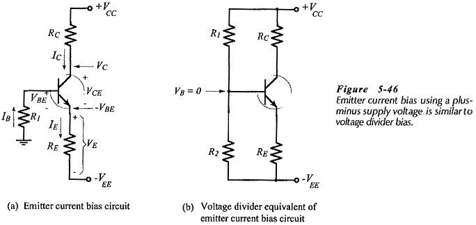 Bias Circuit Design