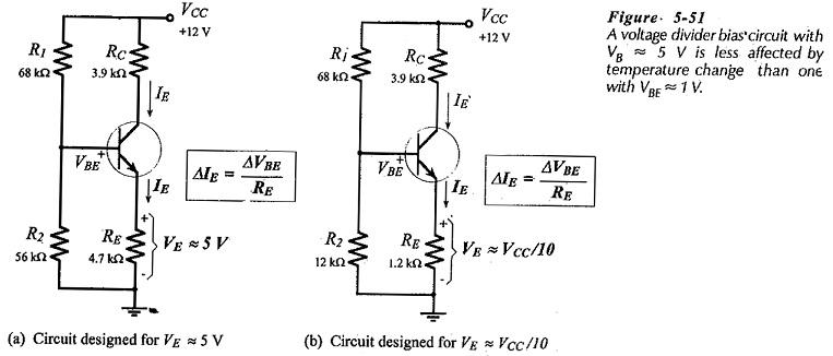 Bias Circuit Thermal Stability
