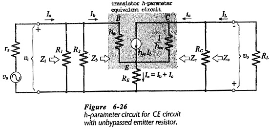 CE Circuit with Unbypassed Emitter Resistor