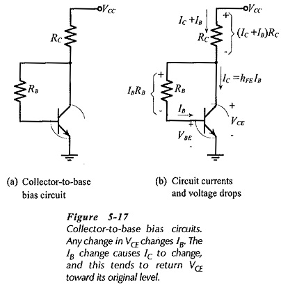 Collector to Base Bias Circuit Theory
