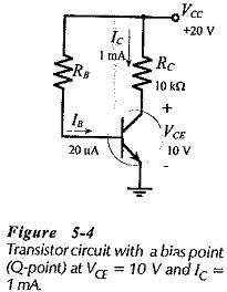 DC Load Line of BJT Biasing Circuit