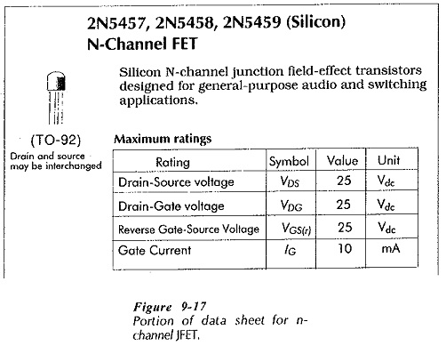 FET Datasheet Specifications