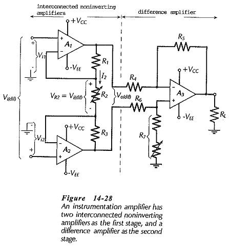 Instrumentation Amplifier Circuit Working